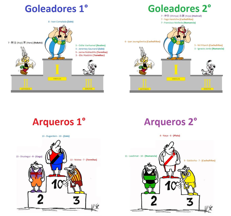 [Imagen: goleadores2.jpg]